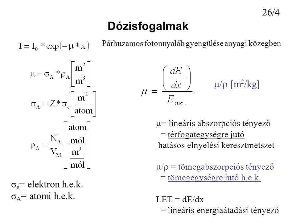 Dózisfogalmak 26/4 / [m2/kg] σe= elektron h.e.k. σA= atomi h.e.k.